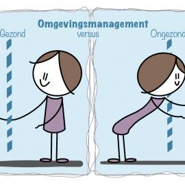 Omgevingsmanagement Illustratie